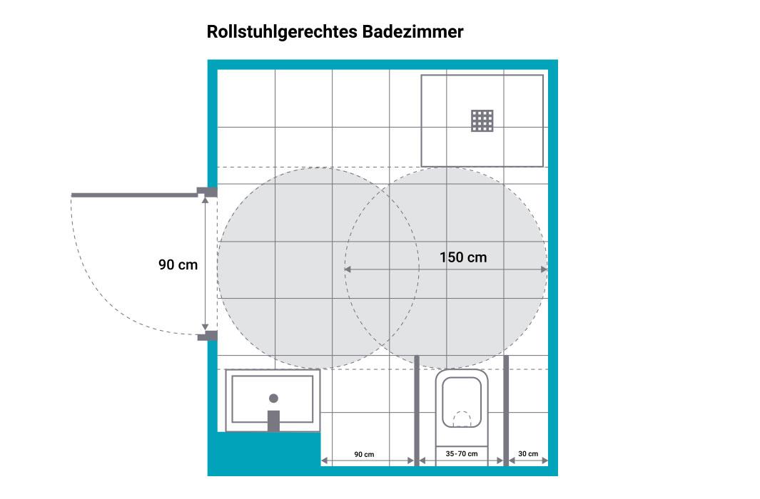 Barrierefreies Bad planen und ausstatten | REUTER Magazin