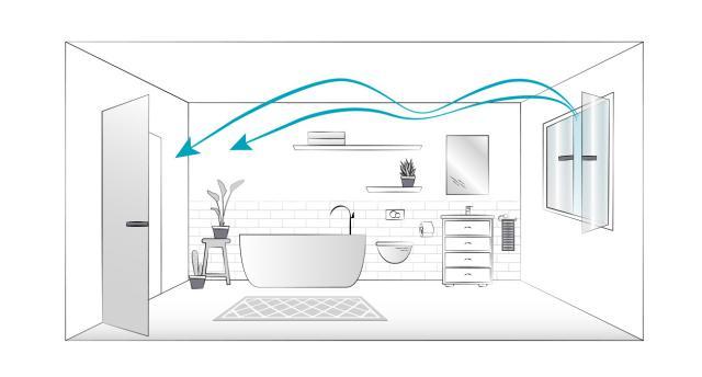 Frische Luft im Bad – Badezimmer richtig lüften | REUTER