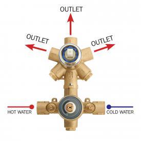 Bossini Inox Unterputz-Einbaukörper für 3-Wege-Thermostat