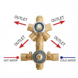 Bossini Inox Unterputz-Einbaukörper für 4-Wege-Thermostat