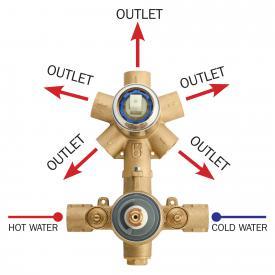 Bossini Inox Unterputz-Einbaukörper für 5-Wege-Thermostat