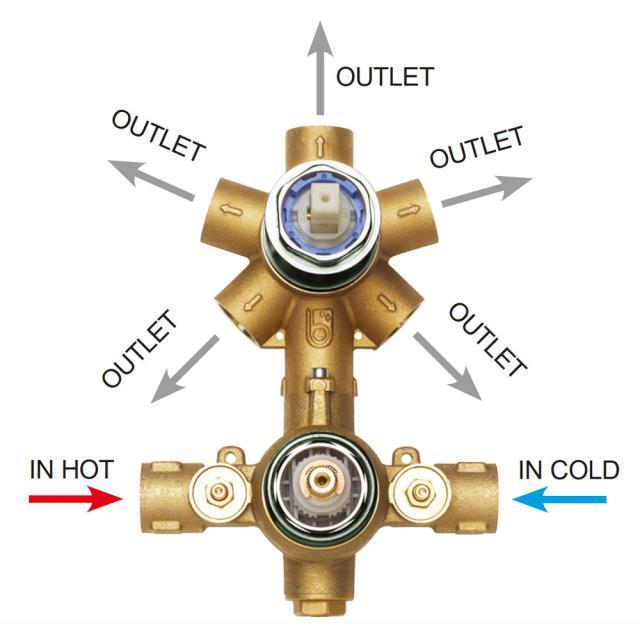 Bossini Universal Thermostat Unterputz-Einbaukörper