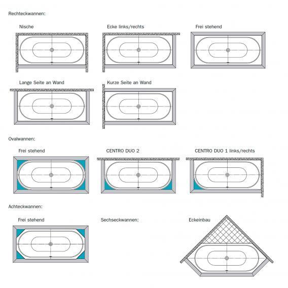 Kaldewei Füllstücke für ovale Whirlwanne, Breite 75 cm Mod 127 Centro Duo Oval/ Mod. 113 Classic Duo Oval