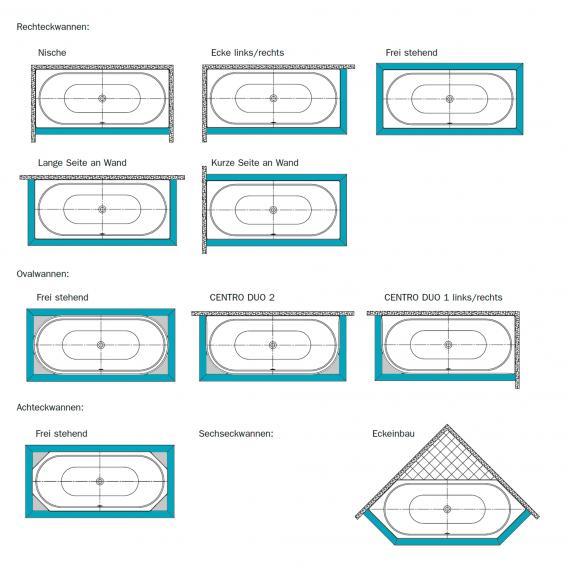 Kaldewei Multiverso Verkleidungssystem für rechteckige Whirlwannen, Längsteil 1500 mm