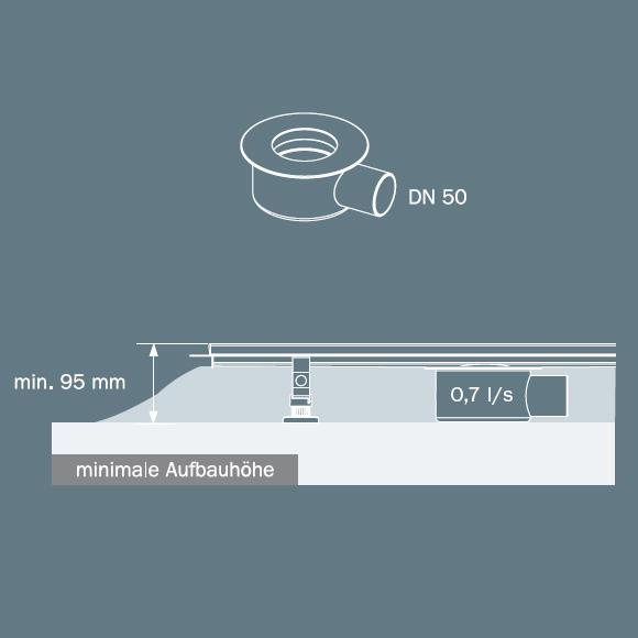 TECE drainline Ablauf flach, DN 50 Auslauf seitlich, 0,7l/s