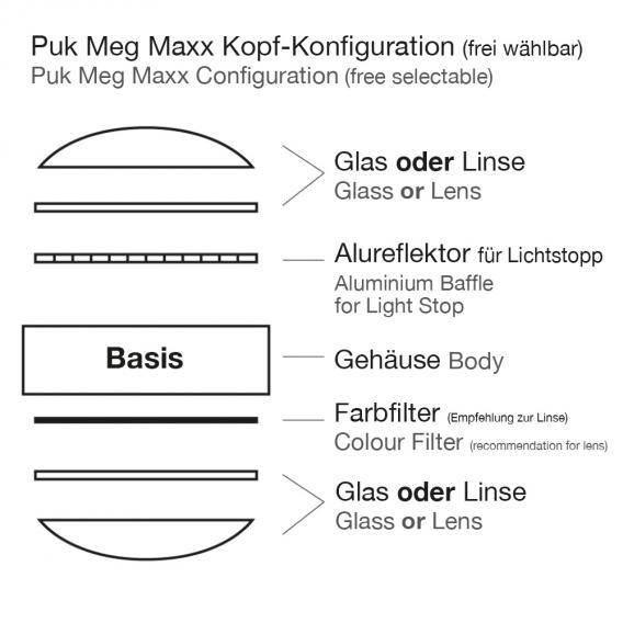 Top Light Linse klar für Leuchte Puk Meg Maxx