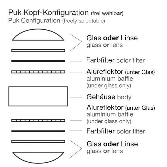 Top Light Puk Choice LED Wand-/Spiegelleuchte ohne Zubehör